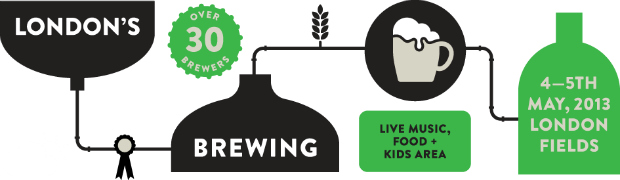 London's Brewing Festival at London Fields Brewery