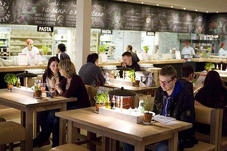 Italain Restaurants Brisbane