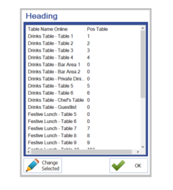 Example of IBookings Table Management