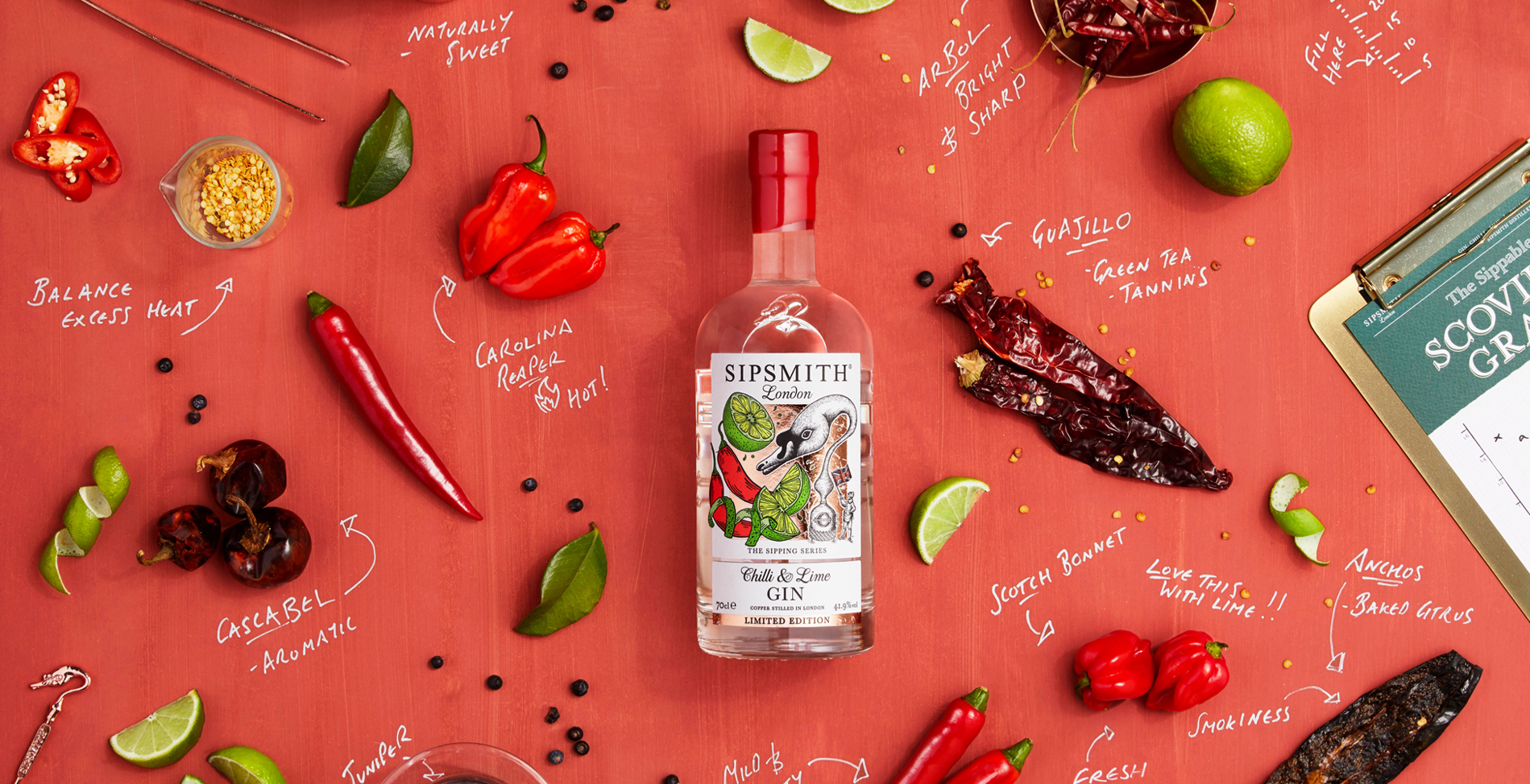 Chilli & Lime: The Ultimate Virtual Cocktail Masterclass